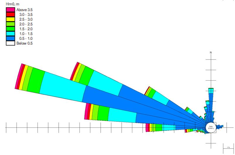 numerical_models_3
